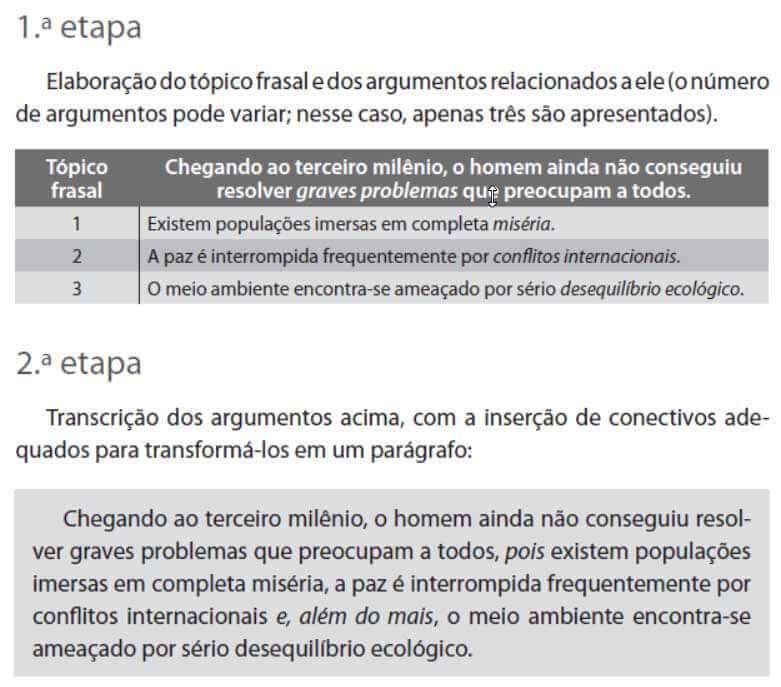 estrutura-texto-tsac
