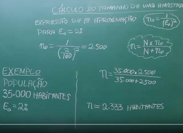 Fórmulas Cálculo Amostral