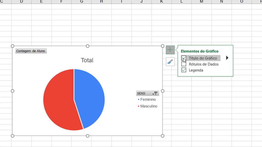 Opção para editar o gráfico