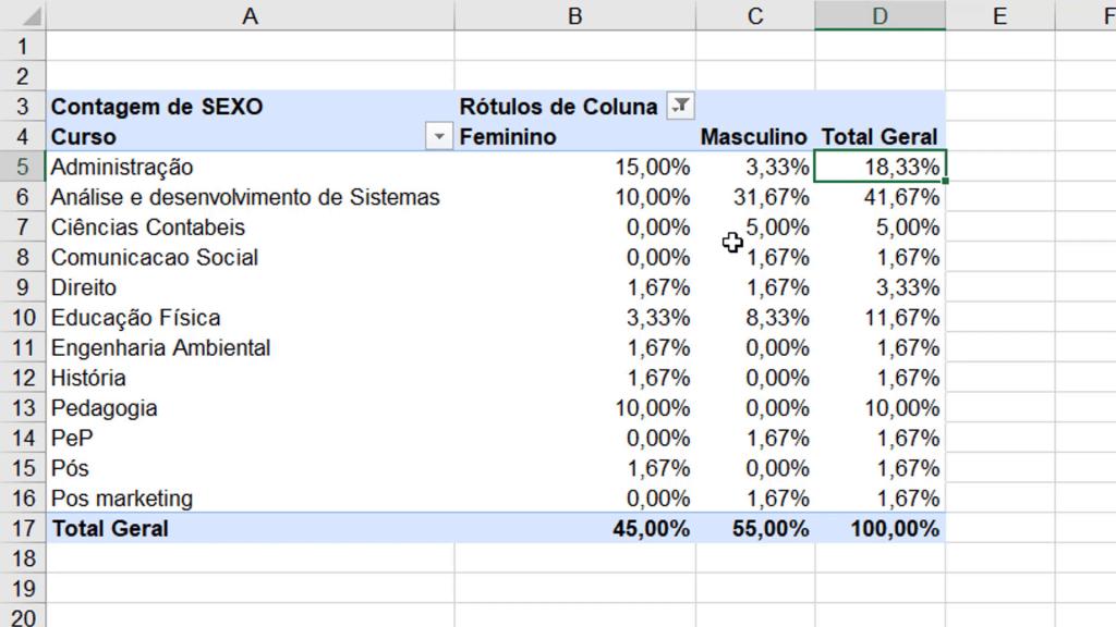 Tabela variável bidimensional.