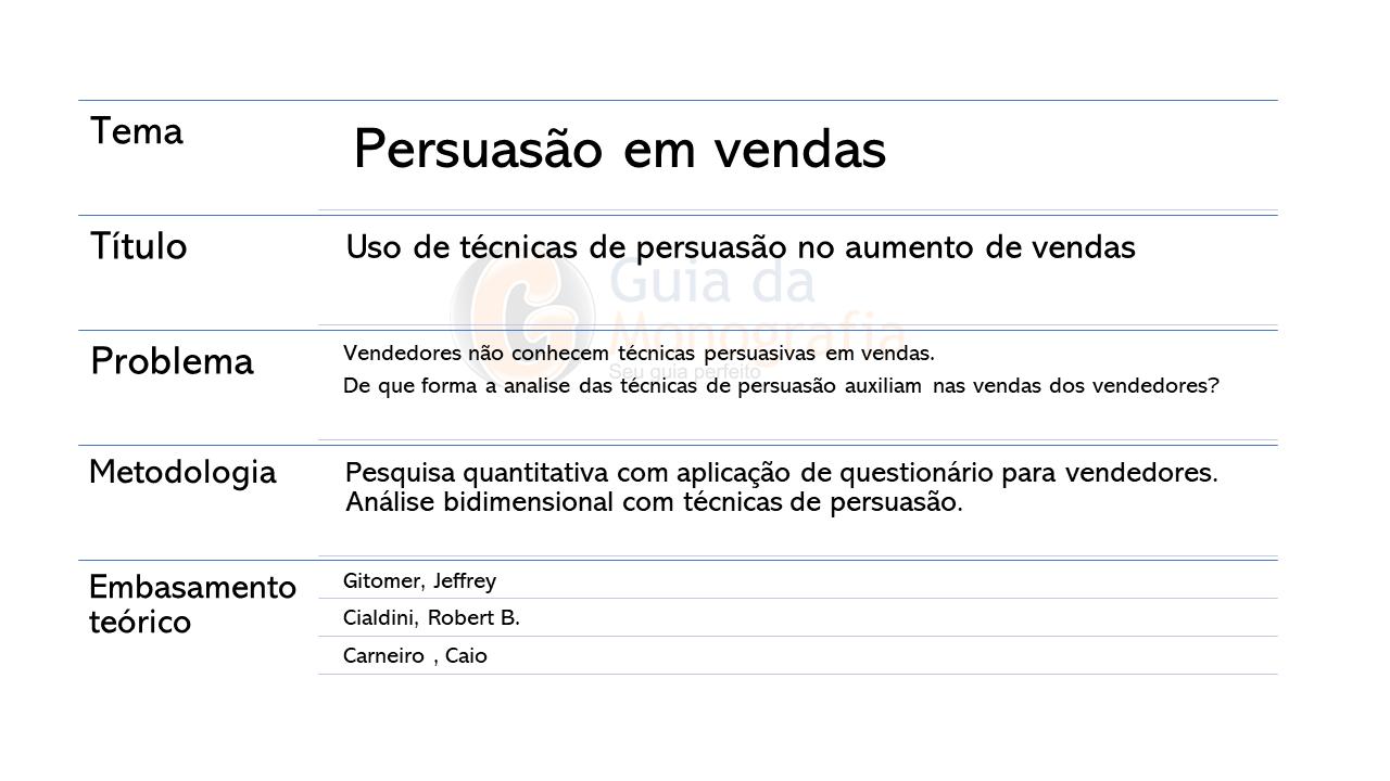 Ficha para buscar orientação TCC