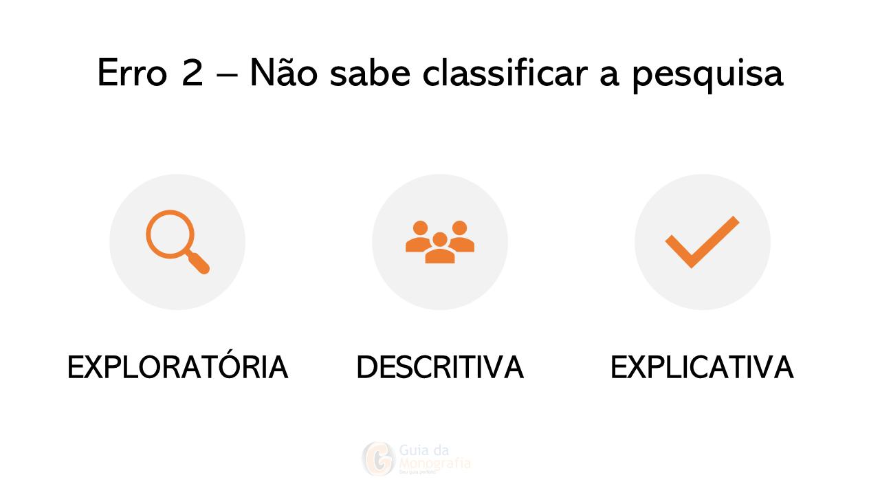 Classificar pesquisa