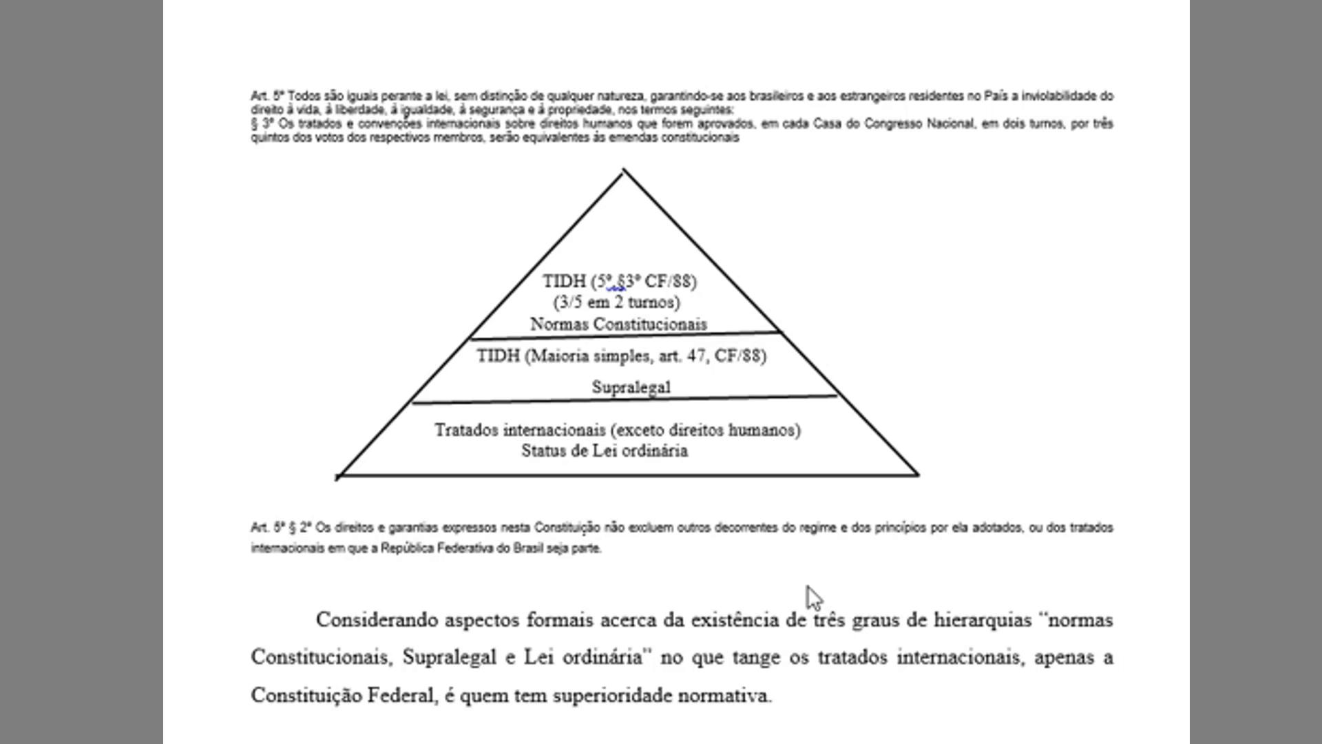 Exemplo de elementos visuais sem referenciar