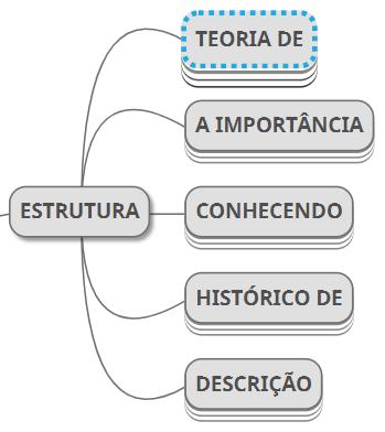 Estrutura básica dos capítulos