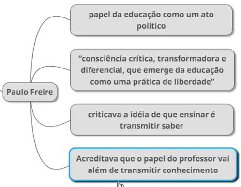Ideias defendidas por Paulo Freire